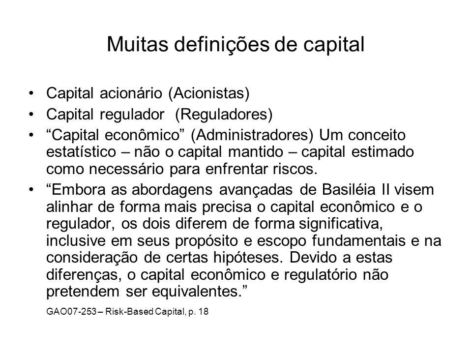 Muitas definições de capital