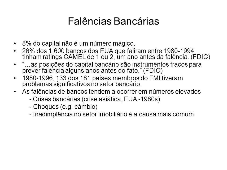 Falências Bancárias 8% do capital não é um número mágico.