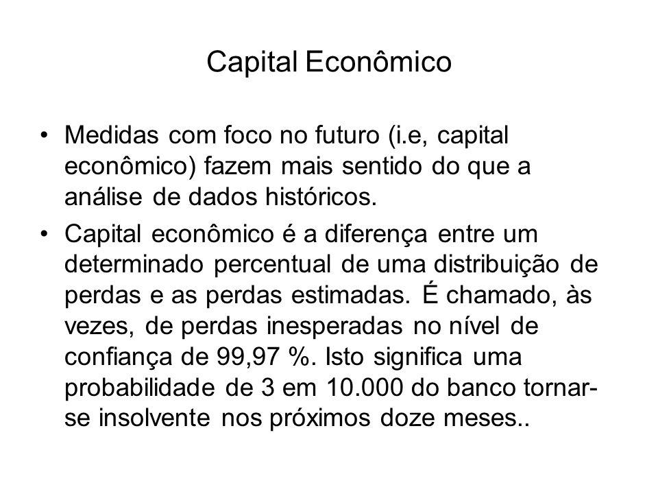 Capital Econômico Medidas com foco no futuro (i.e, capital econômico) fazem mais sentido do que a análise de dados históricos.