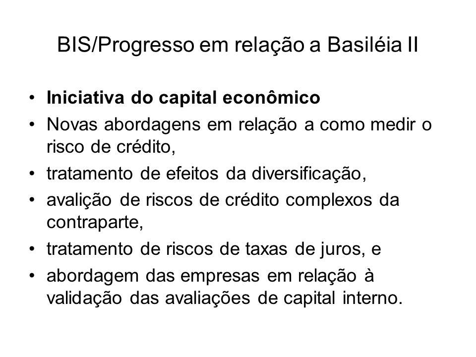 BIS/Progresso em relação a Basiléia II