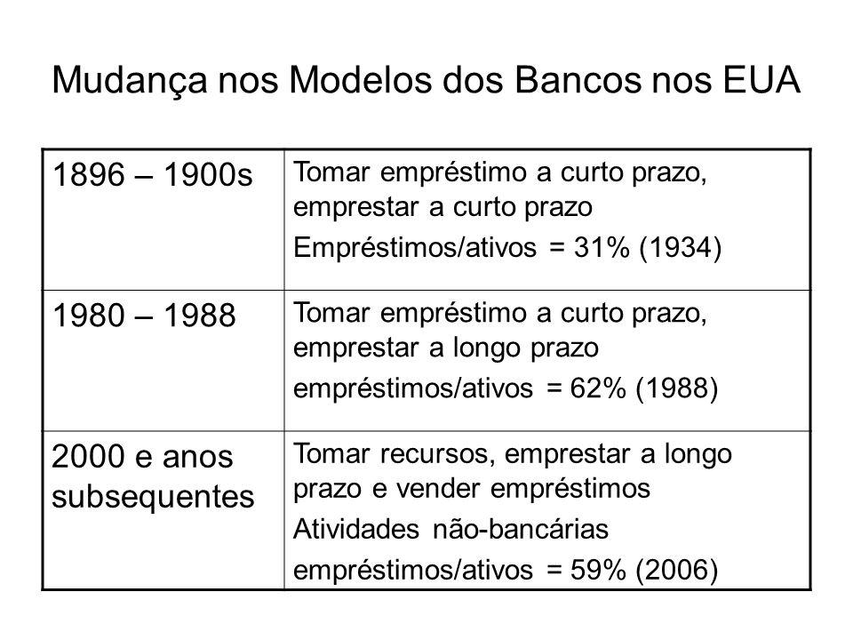 Mudança nos Modelos dos Bancos nos EUA