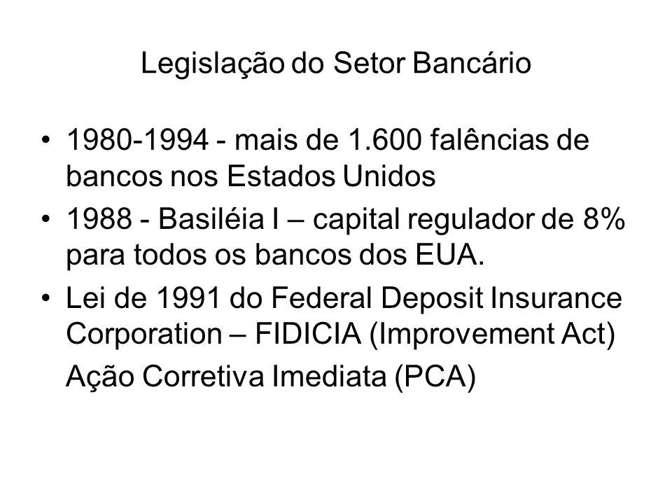 Legislação do Setor Bancário