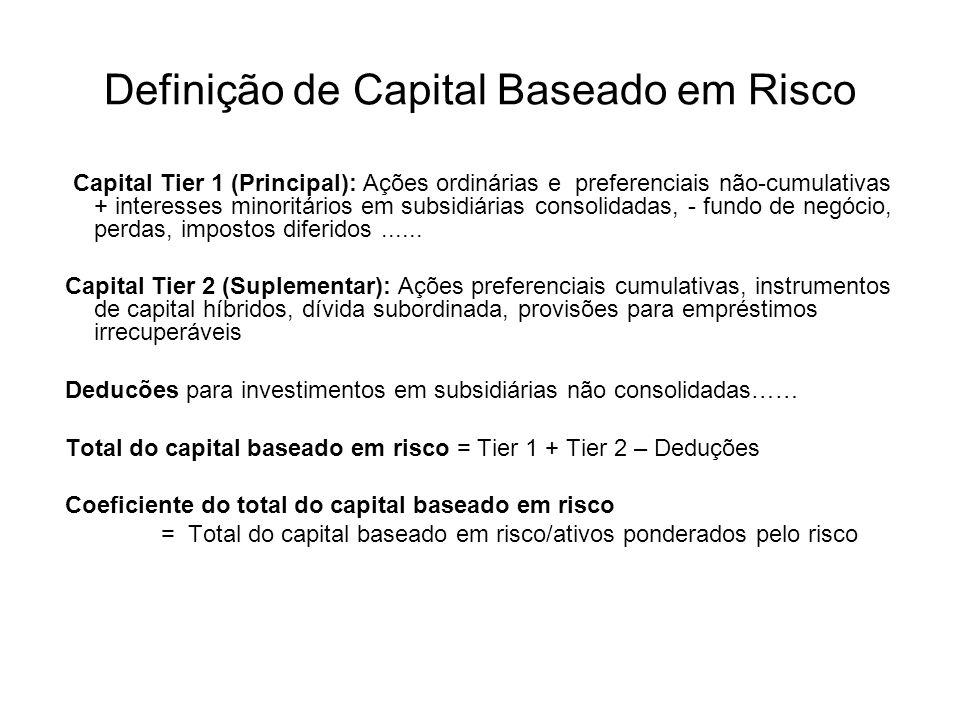 Definição de Capital Baseado em Risco
