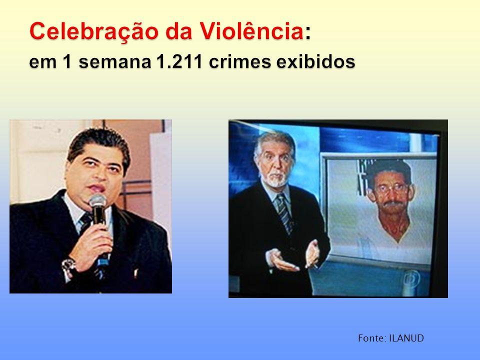 Celebração da Violência: em 1 semana 1.211 crimes exibidos
