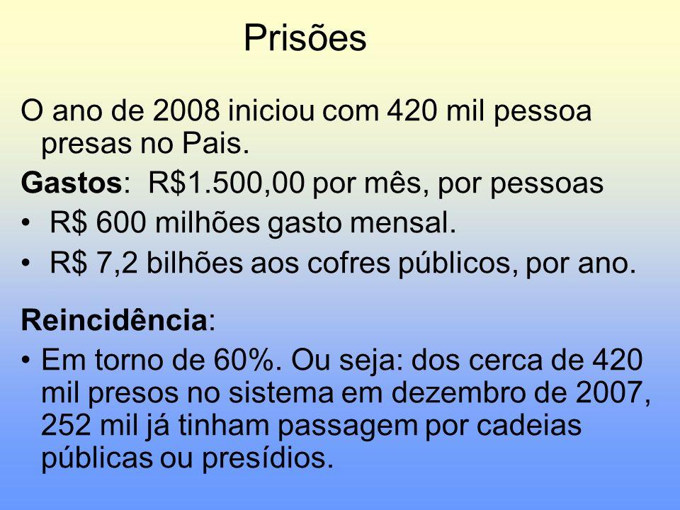 Prisões O ano de 2008 iniciou com 420 mil pessoa presas no Pais.