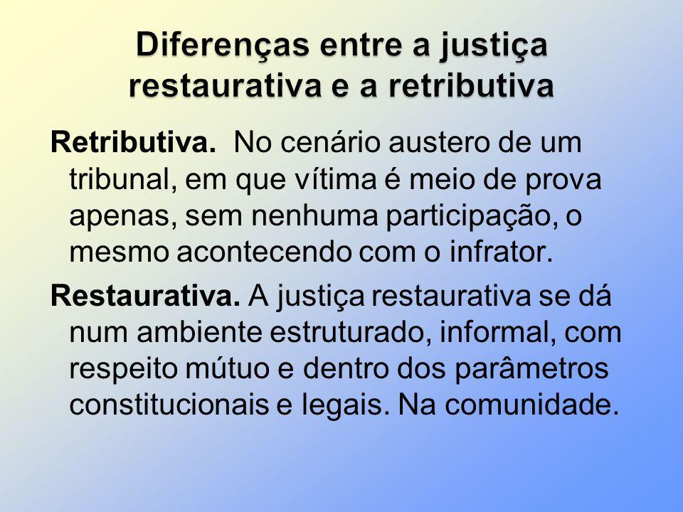 Diferenças entre a justiça restaurativa e a retributiva