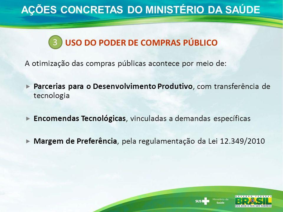 AÇÕES CONCRETAS DO MINISTÉRIO DA SAÚDE USO DO PODER DE COMPRAS PÚBLICO
