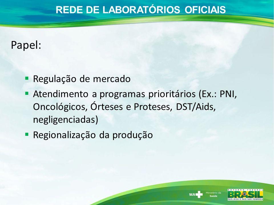 REDE DE LABORATÓRIOS OFICIAIS