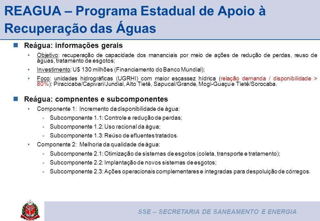 REAGUA – Programa Estadual de Apoio à Recuperação das Águas