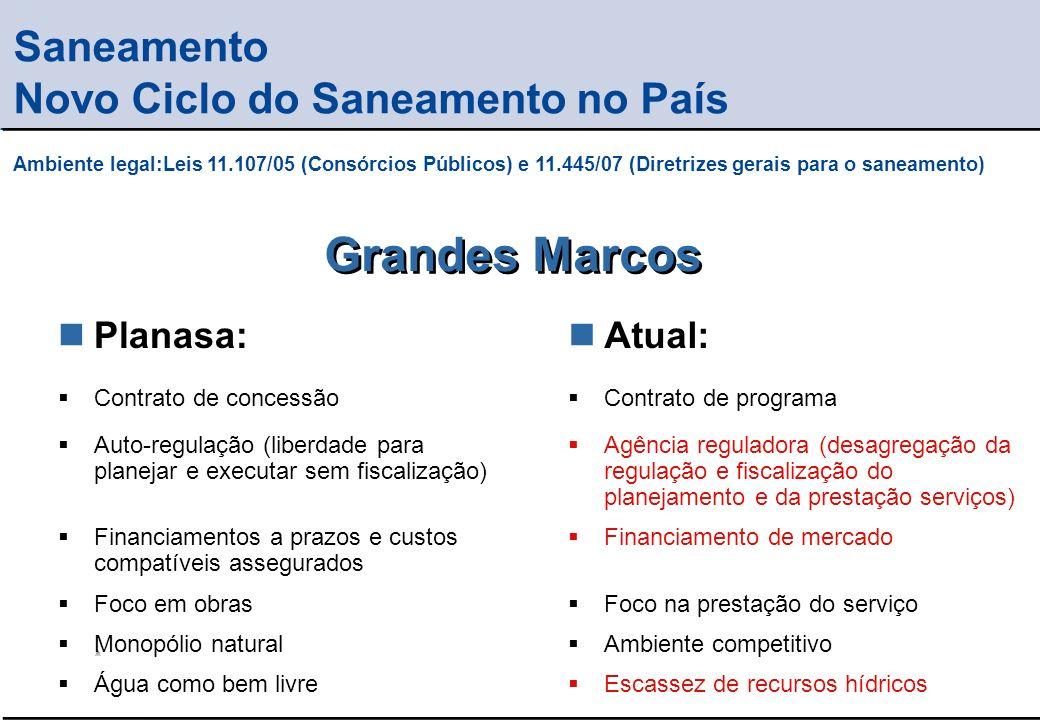 Grandes Marcos Saneamento Novo Ciclo do Saneamento no País Planasa: