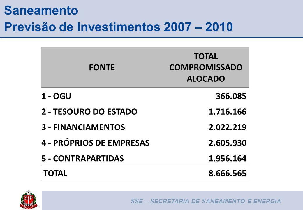 Saneamento Previsão de Investimentos 2007 – 2010