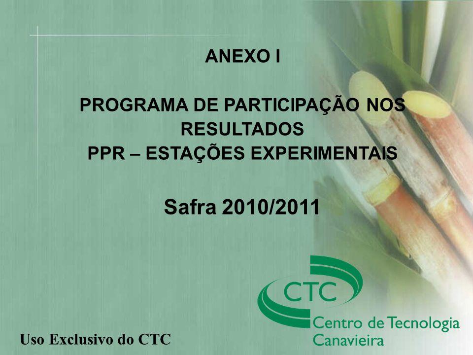 Safra 2010/2011 ANEXO I PROGRAMA DE PARTICIPAÇÃO NOS RESULTADOS
