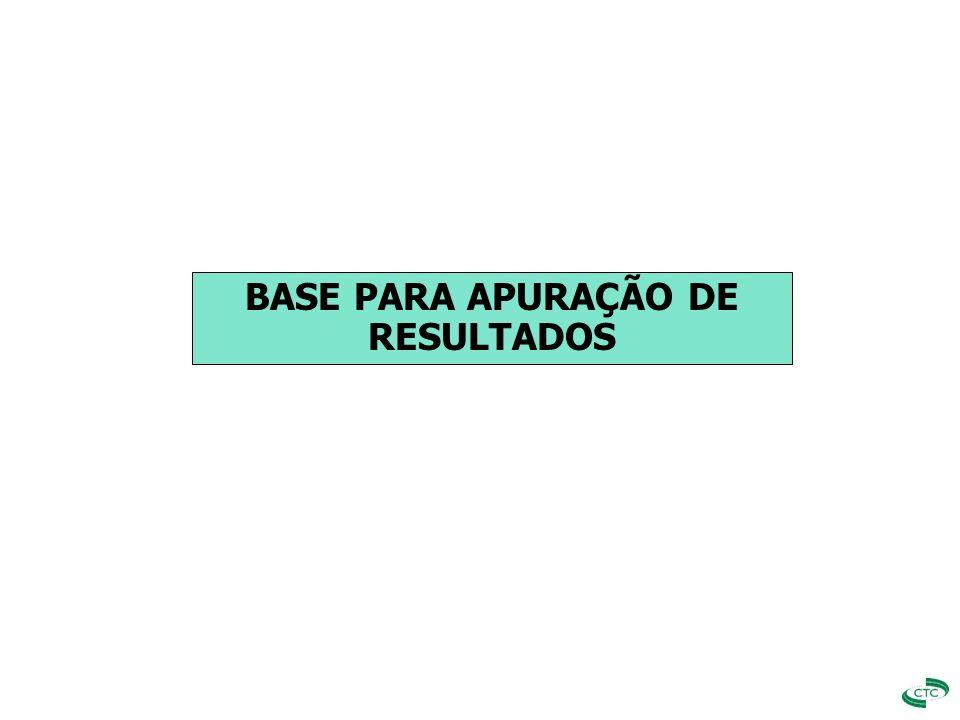 BASE PARA APURAÇÃO DE RESULTADOS