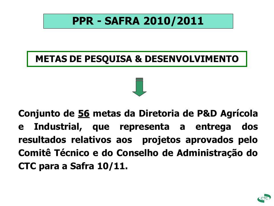 METAS DE PESQUISA & DESENVOLVIMENTO