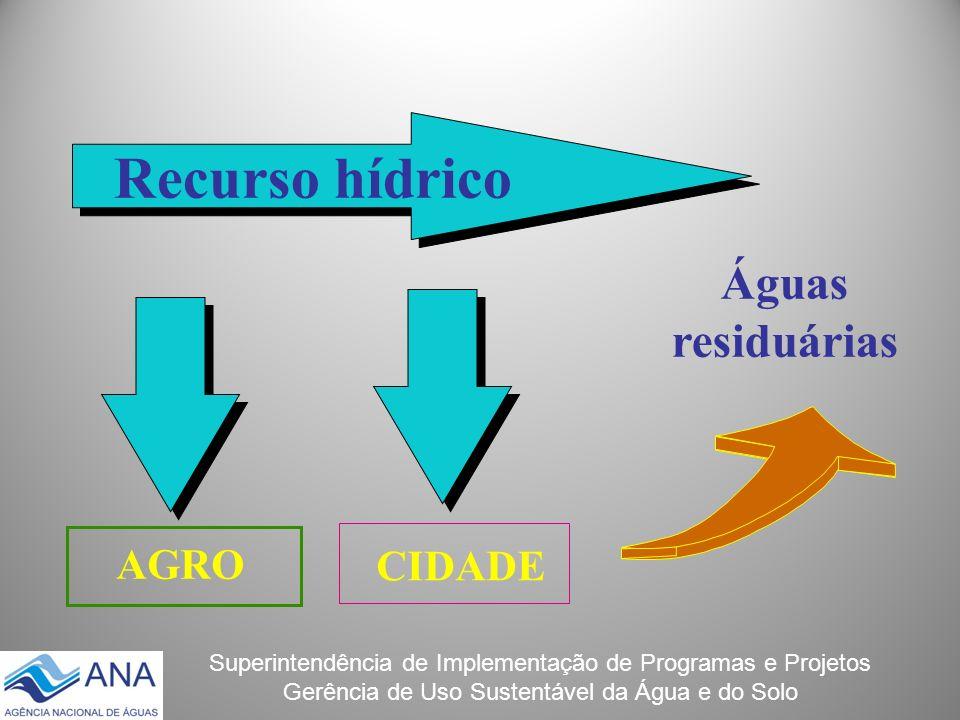 Recurso hídrico Águas residuárias AGRO CIDADE