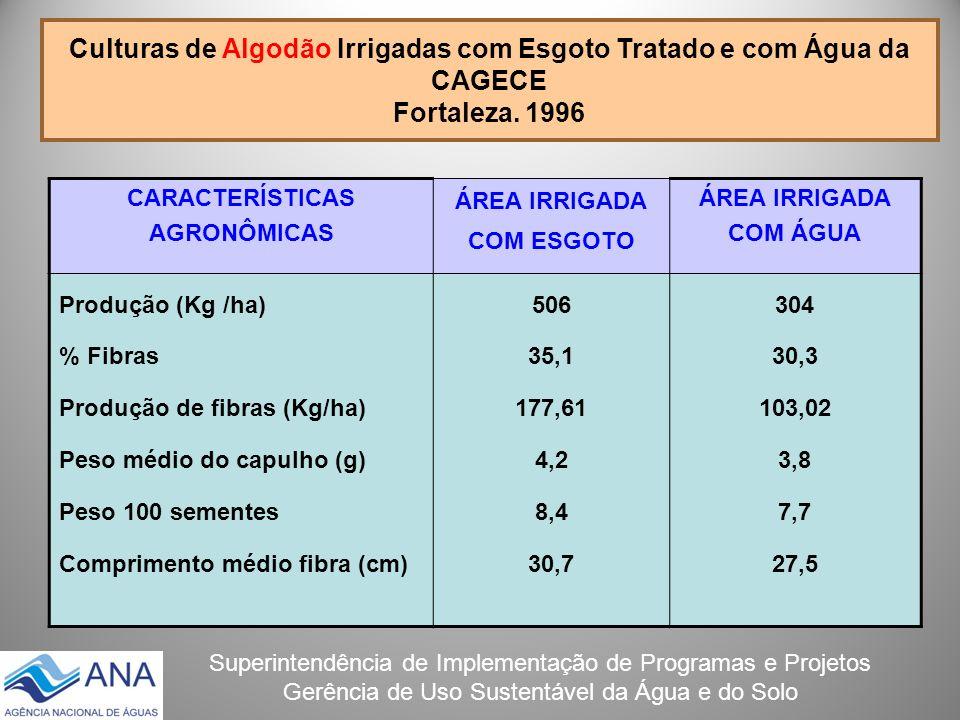Culturas de Algodão Irrigadas com Esgoto Tratado e com Água da CAGECE Fortaleza. 1996