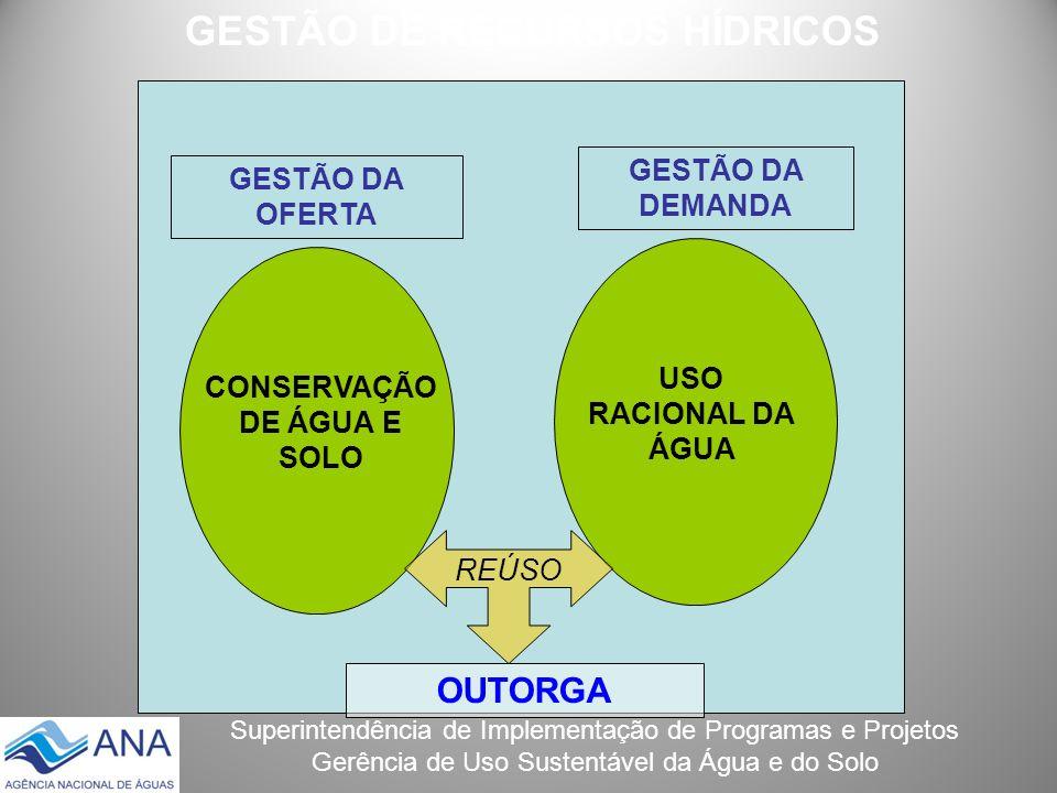 GESTÃO DE RECURSOS HÍDRICOS CONSERVAÇÃO DE ÁGUA E SOLO