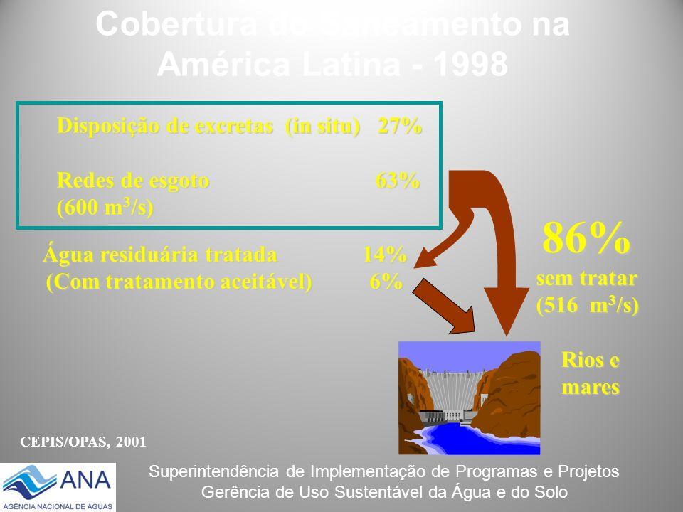 Cobertura do Saneamento na América Latina - 1998