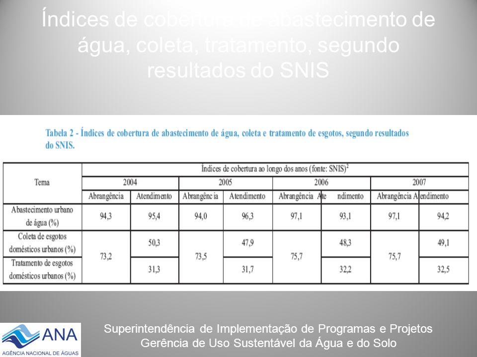Índices de cobertura de abastecimento de água, coleta, tratamento, segundo resultados do SNIS