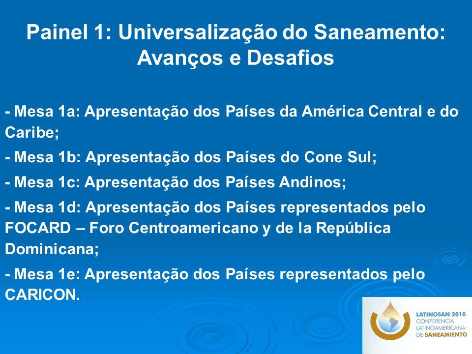 Painel 1: Universalização do Saneamento: Avanços e Desafios