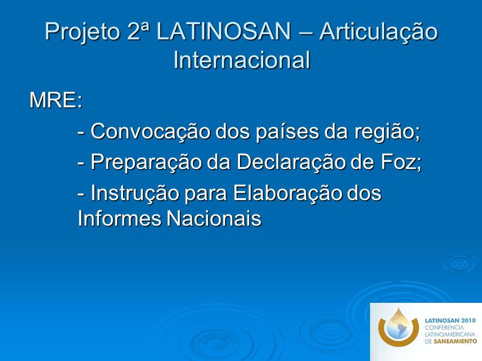 Projeto 2ª LATINOSAN – Articulação Internacional