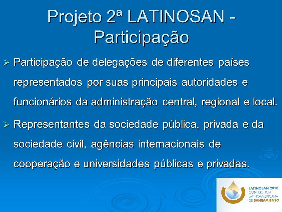 Projeto 2ª LATINOSAN - Participação