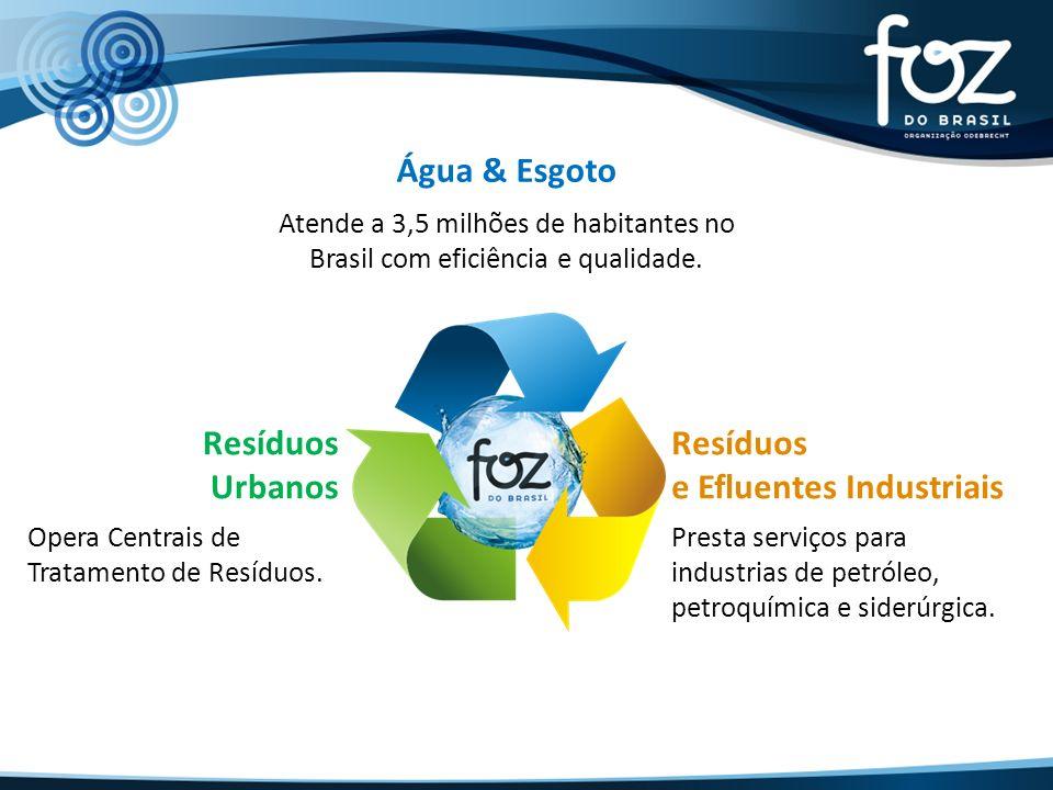 Resíduos e Efluentes Industriais