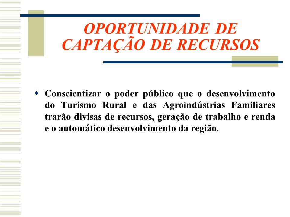 OPORTUNIDADE DE CAPTAÇÃO DE RECURSOS