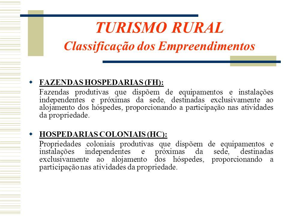 TURISMO RURAL Classificação dos Empreendimentos