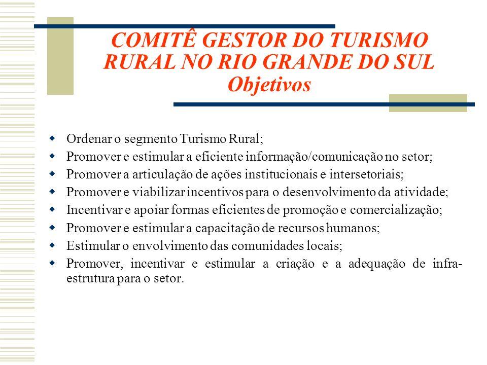 COMITÊ GESTOR DO TURISMO RURAL NO RIO GRANDE DO SUL Objetivos
