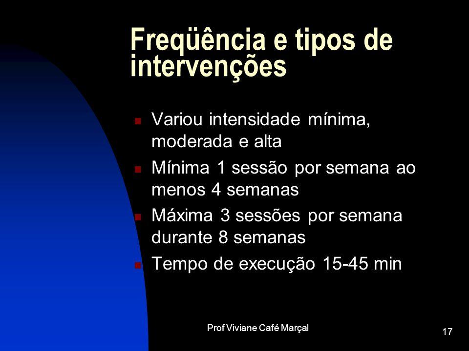 Freqüência e tipos de intervenções