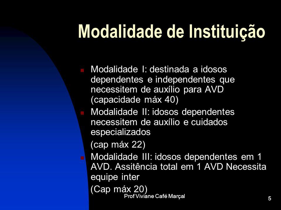 Modalidade de Instituição