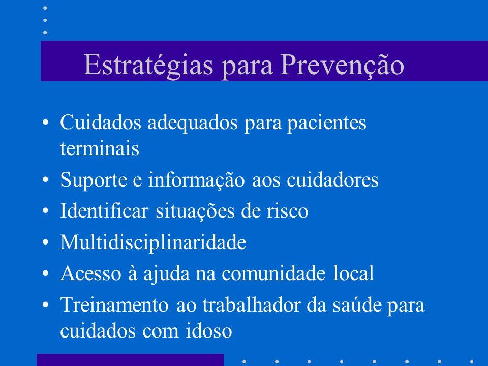 Estratégias para Prevenção