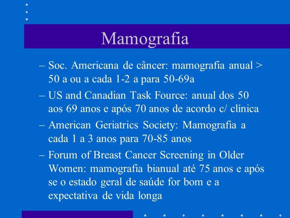 Mamografia Soc. Americana de câncer: mamografia anual > 50 a ou a cada 1-2 a para 50-69a.