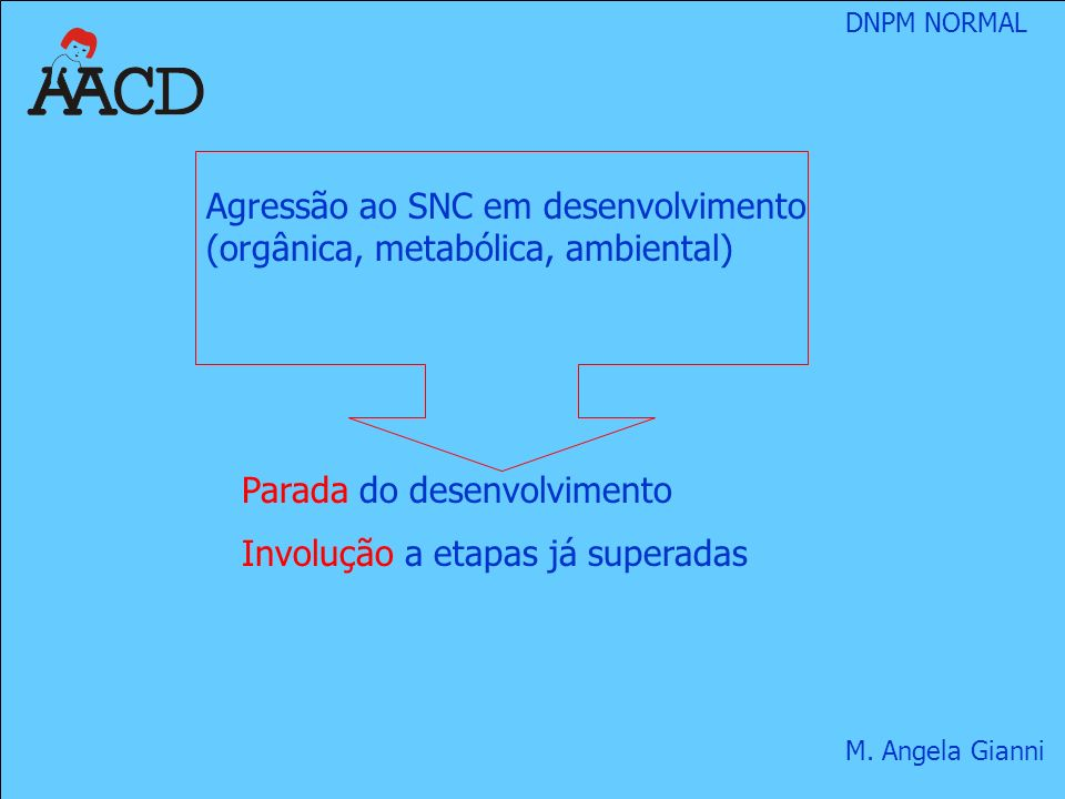 Agressão ao SNC em desenvolvimento (orgânica, metabólica, ambiental)