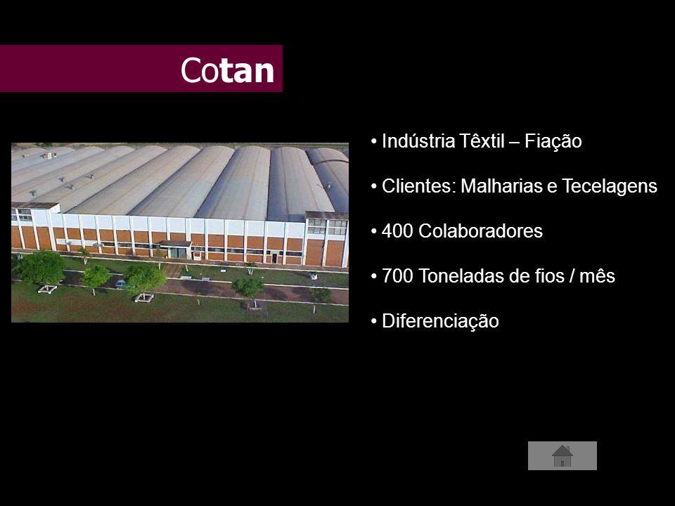 Cotan Indústria Têxtil – Fiação Clientes: Malharias e Tecelagens