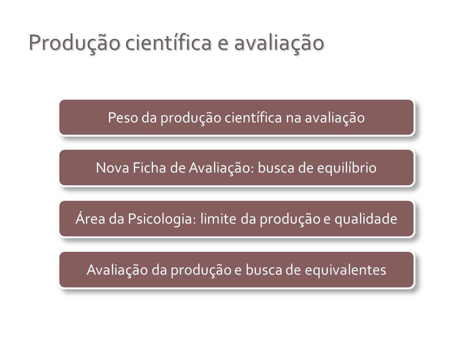 Produção científica e avaliação