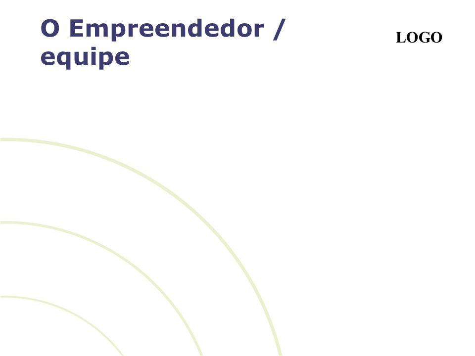 O Empreendedor / equipe