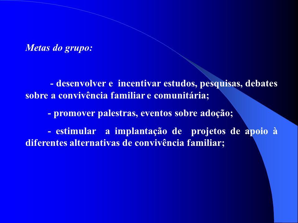 Metas do grupo: - desenvolver e incentivar estudos, pesquisas, debates sobre a convivência familiar e comunitária;