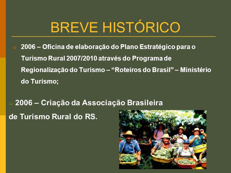 BREVE HISTÓRICO 2006 – Criação da Associação Brasileira