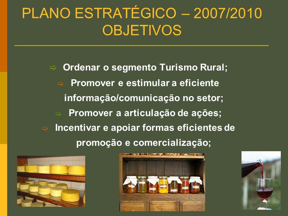 PLANO ESTRATÉGICO – 2007/2010 OBJETIVOS