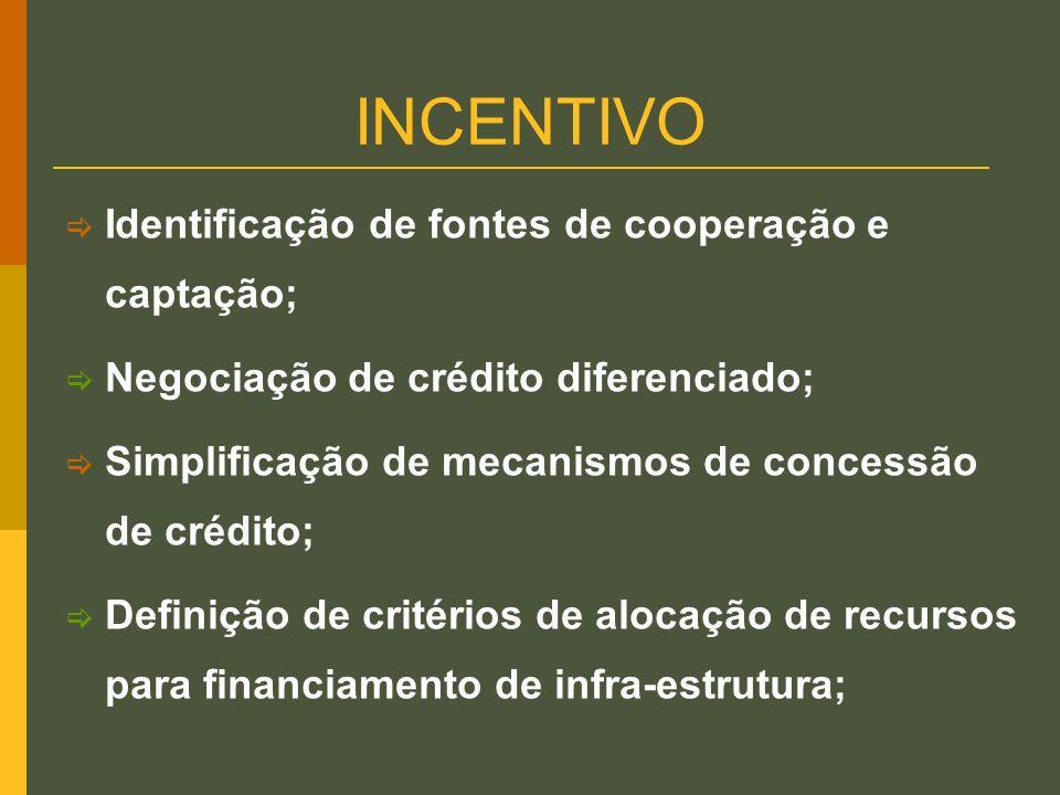 INCENTIVO Identificação de fontes de cooperação e captação;