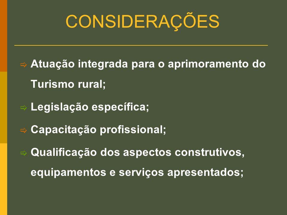 CONSIDERAÇÕES Atuação integrada para o aprimoramento do Turismo rural;