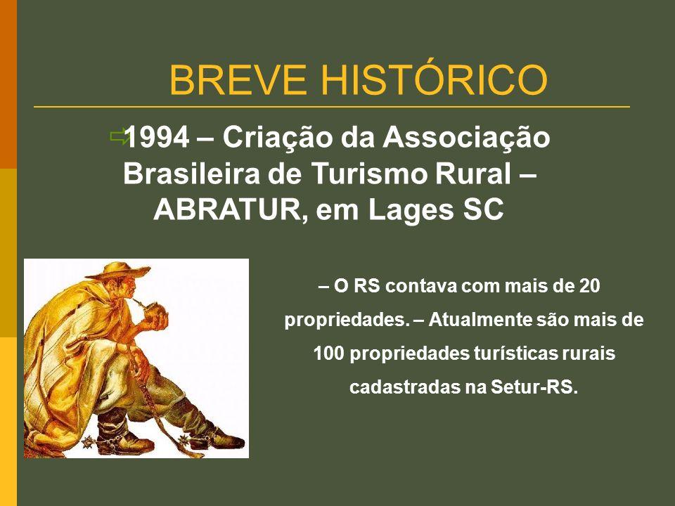 BREVE HISTÓRICO 1994 – Criação da Associação Brasileira de Turismo Rural – ABRATUR, em Lages SC.