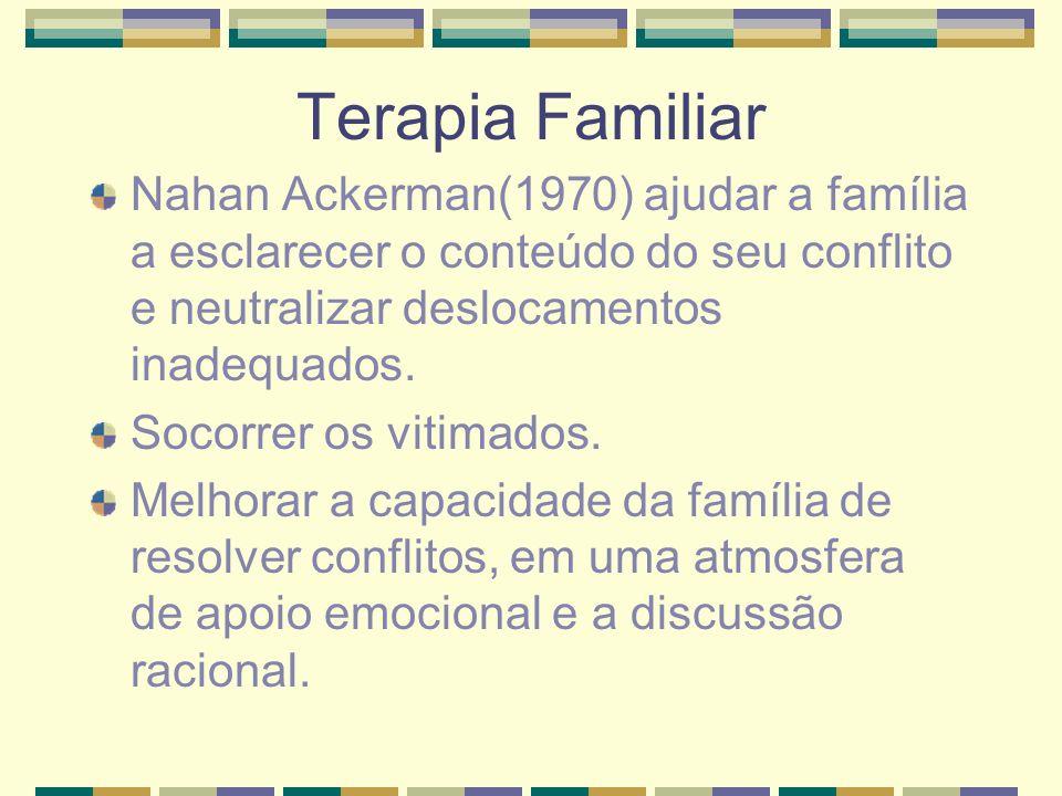 Terapia Familiar Nahan Ackerman(1970) ajudar a família a esclarecer o conteúdo do seu conflito e neutralizar deslocamentos inadequados.