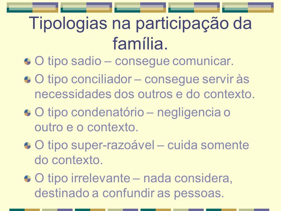 Tipologias na participação da família.