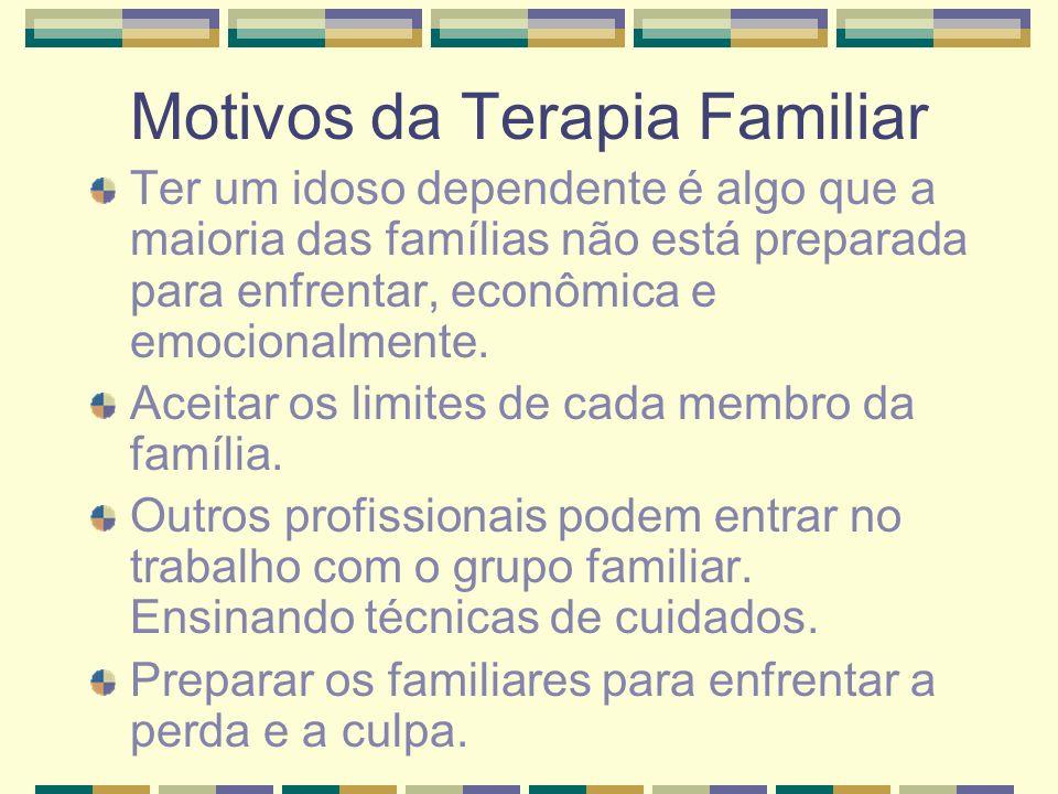 Motivos da Terapia Familiar