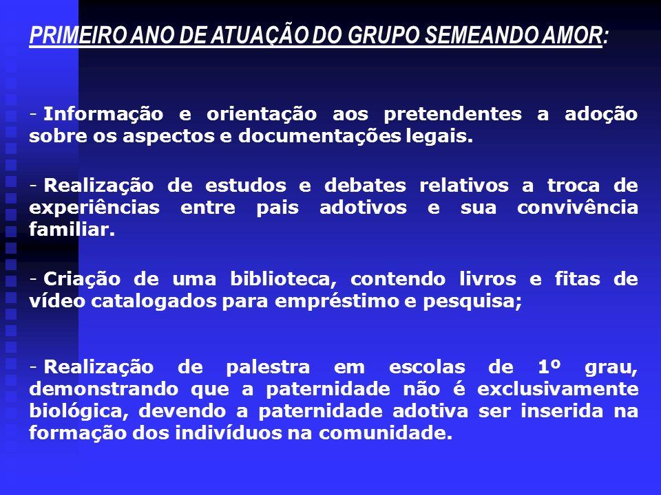 PRIMEIRO ANO DE ATUAÇÃO DO GRUPO SEMEANDO AMOR: