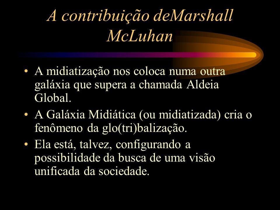 A contribuição deMarshall McLuhan
