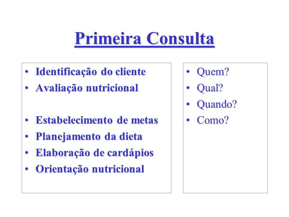Primeira Consulta Identificação do cliente Avaliação nutricional